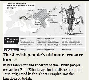 Haaretz illustration on Khazar article