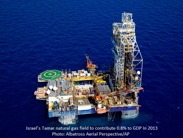 Tamar natural gas well