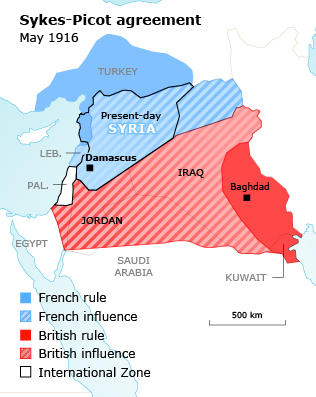 Sykes-Picot borders