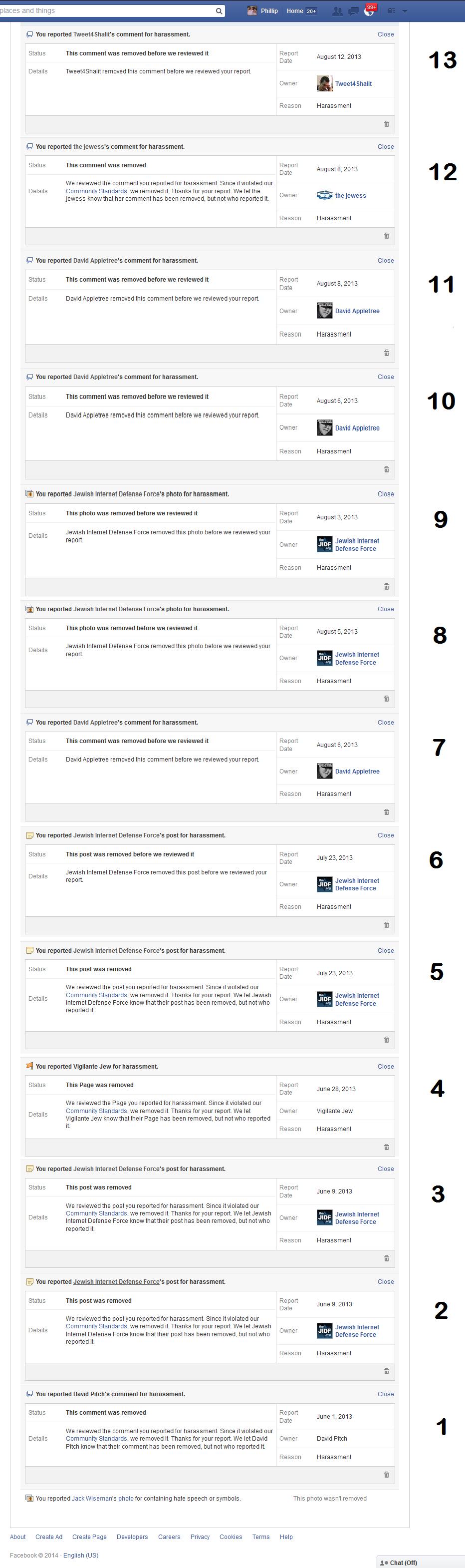 Facebook Suport Dashboard 1-13 larger print