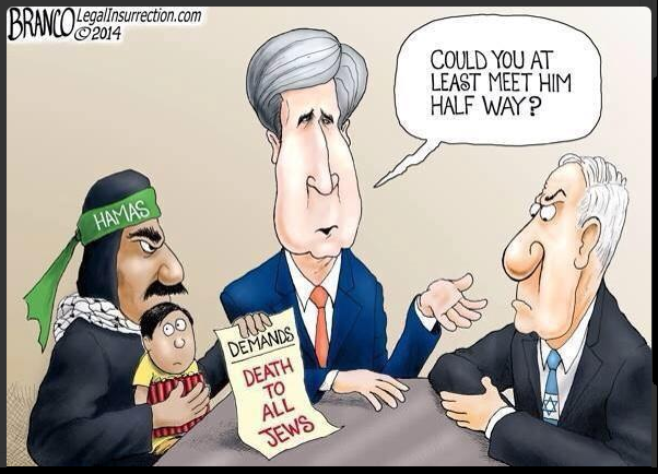 Death 2all Jews