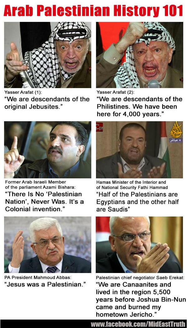 Palestinian History 101