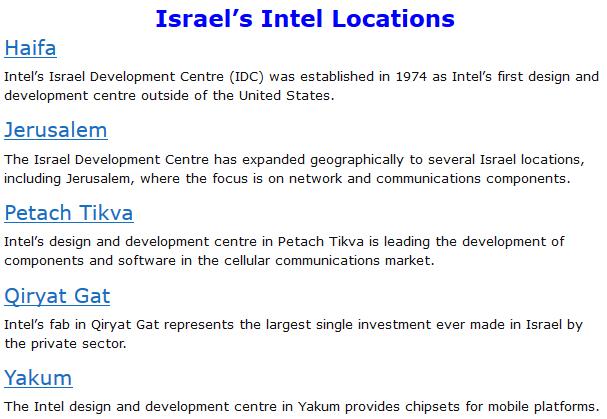 Israel's Intel Locations