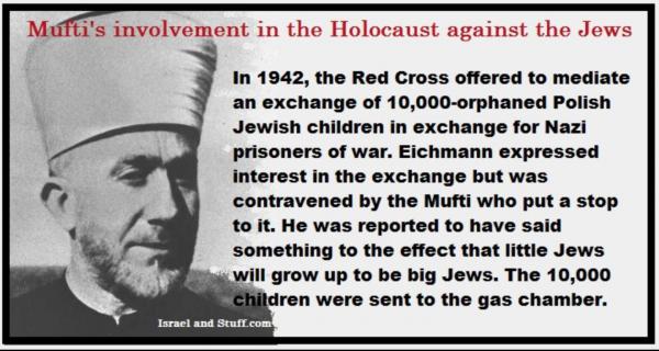Mufti's involvment in the Holocaust