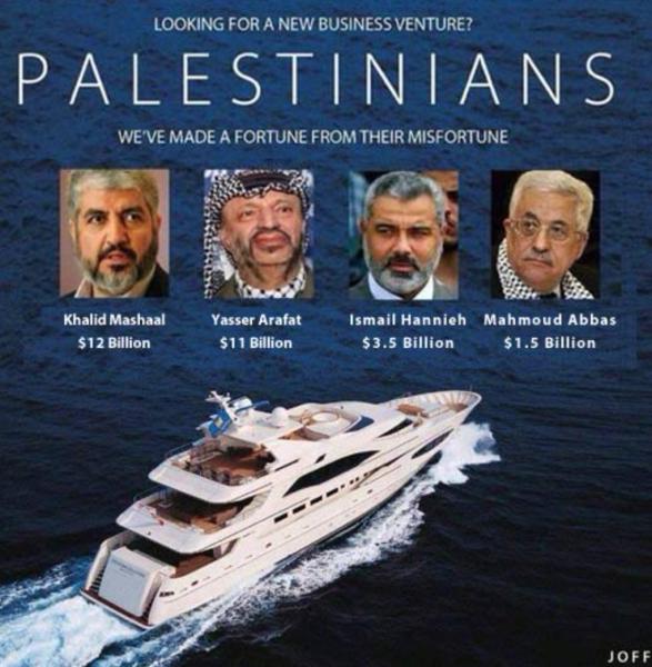 Billionaire Palestinians