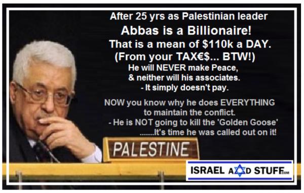 Abbas- Billionaire
