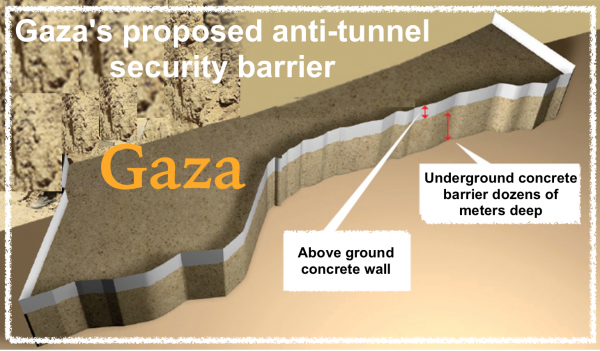Gaza's proposed anti-tunnel security barrier