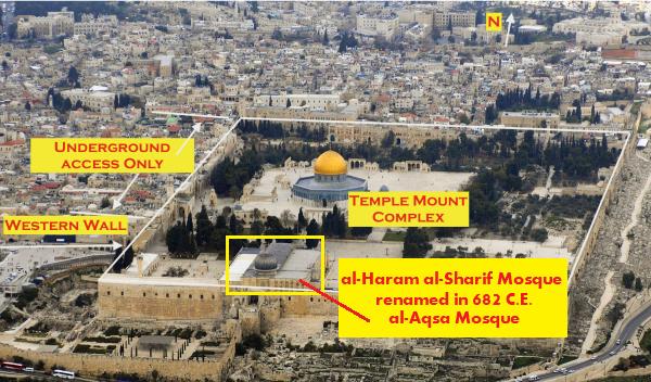 Temple Mount Complex