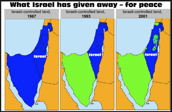 land-israel-gave-away-for-peace